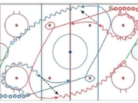 Hockey Drill – Continuous Warm Up Specific Route with Timing