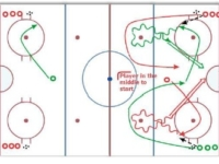 Hockey Drill – Turk Continuous Shoot for your Friend (Pad Pass)