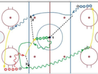 Hockey Drill – 2 Shot Drill with Timing and Positioning