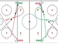Hockey Drill – Continuous Multiple Passes Down the Middle Slot Shot